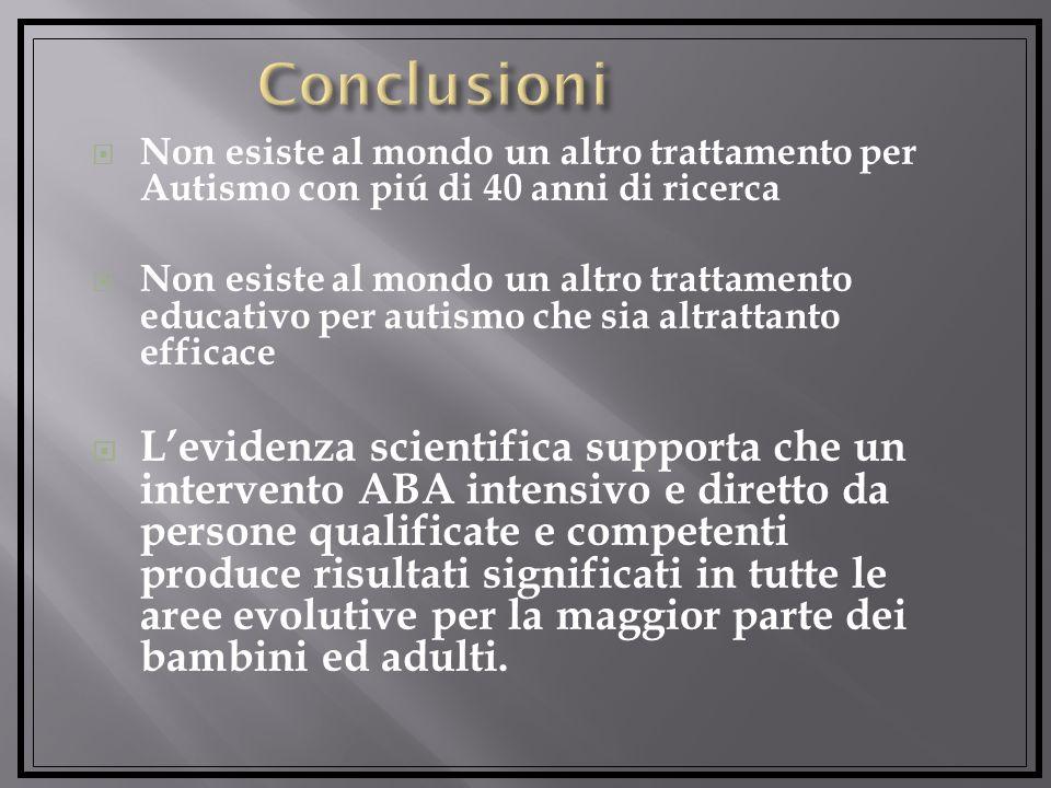 Conclusioni Non esiste al mondo un altro trattamento per Autismo con piú di 40 anni di ricerca.