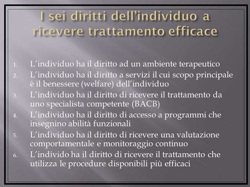 I sei diritti dell'individuo a ricevere trattamento efficace