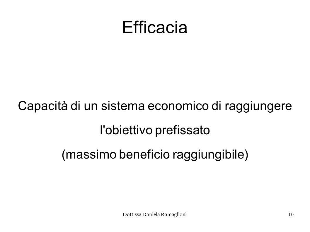 Efficacia Capacità di un sistema economico di raggiungere
