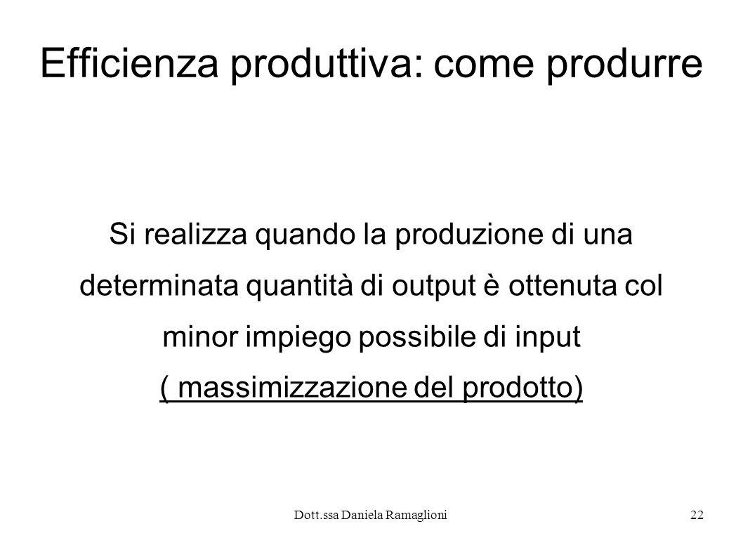 Efficienza produttiva: come produrre