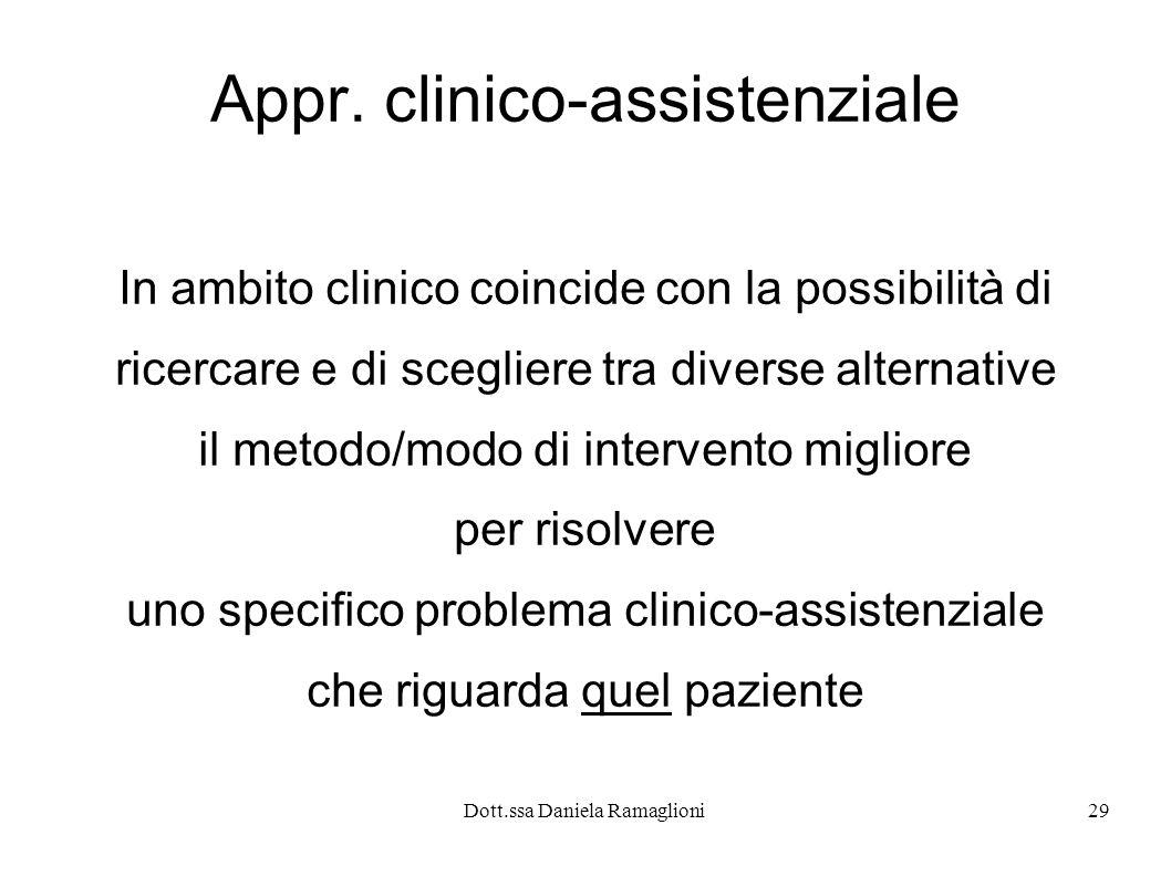 Appr. clinico-assistenziale