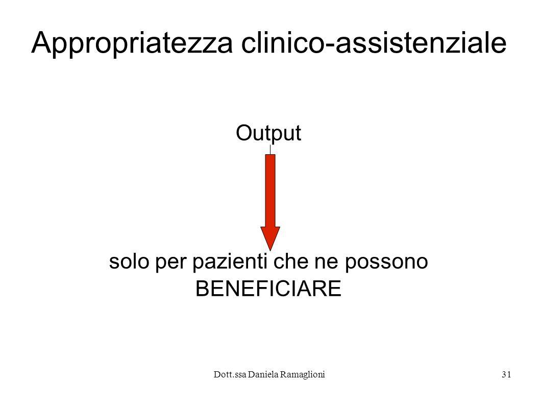 Appropriatezza clinico-assistenziale