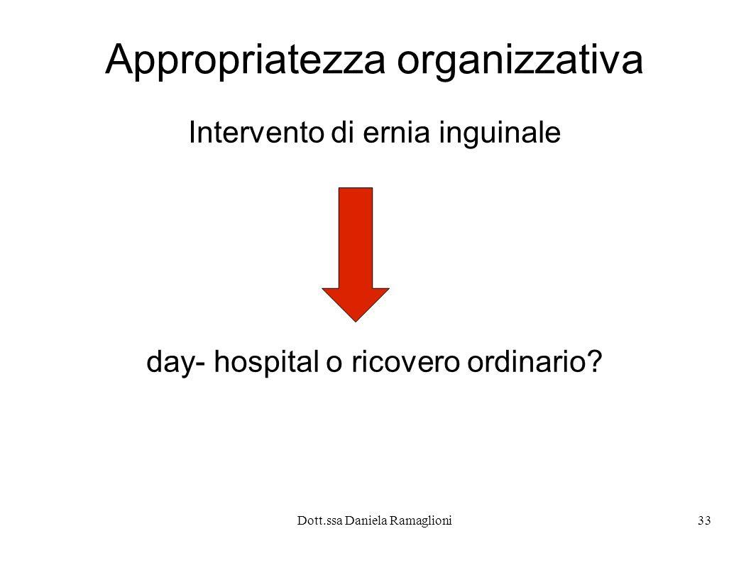 Appropriatezza organizzativa