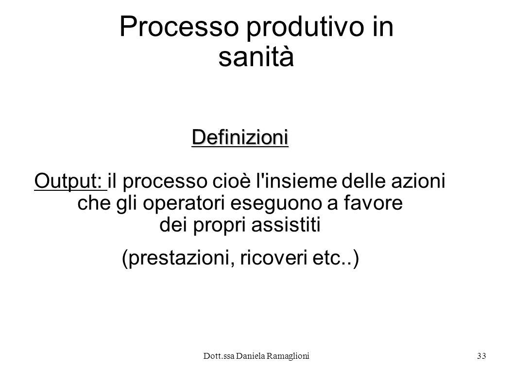 Processo produtivo in sanità