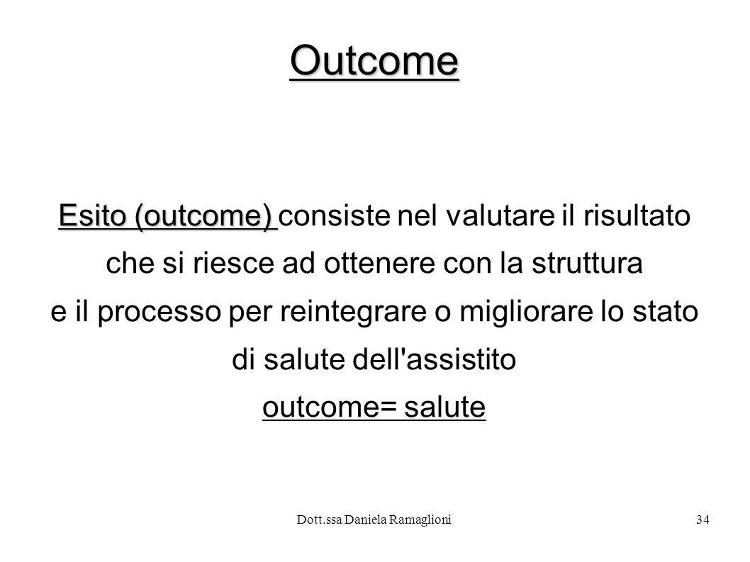 Outcome Esito (outcome) consiste nel valutare il risultato