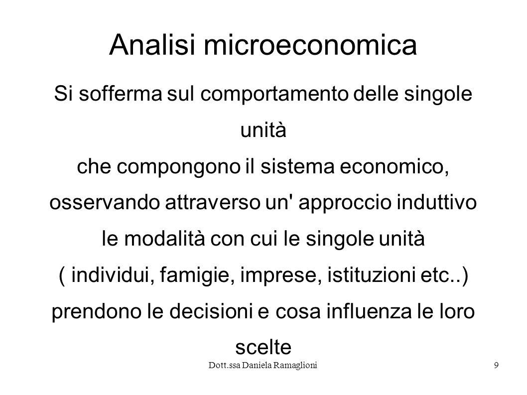 Analisi microeconomica