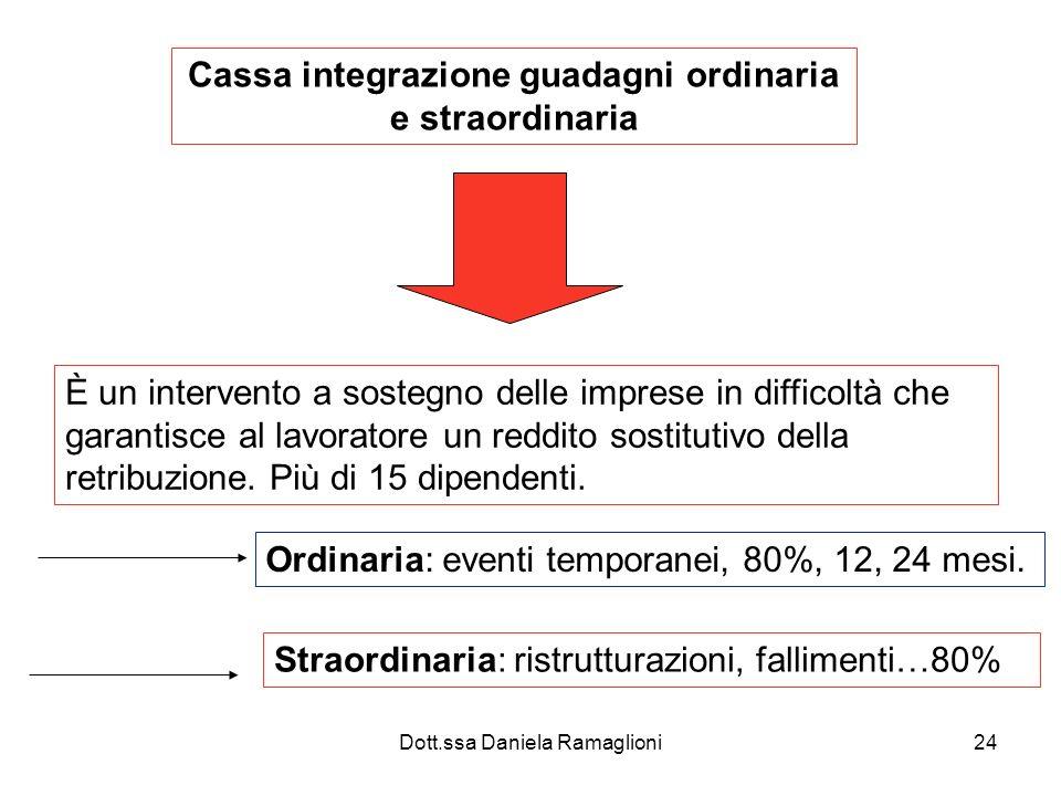 Cassa integrazione guadagni ordinaria e straordinaria