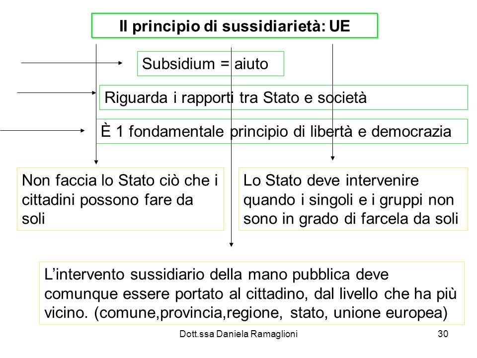 Il principio di sussidiarietà: UE