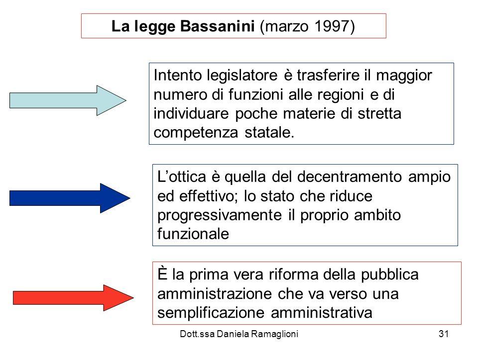 La legge Bassanini (marzo 1997)