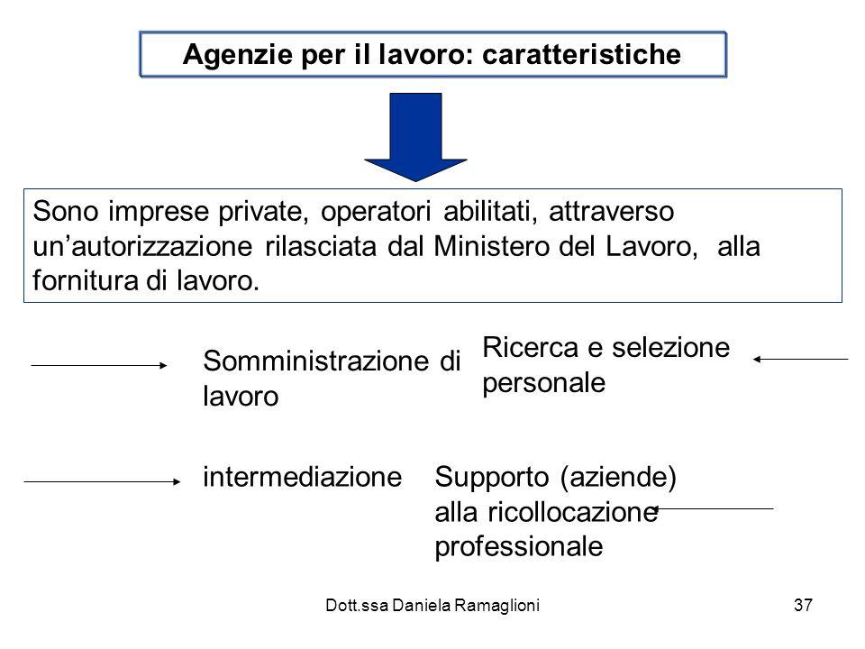 Agenzie per il lavoro: caratteristiche