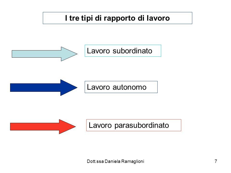 I tre tipi di rapporto di lavoro