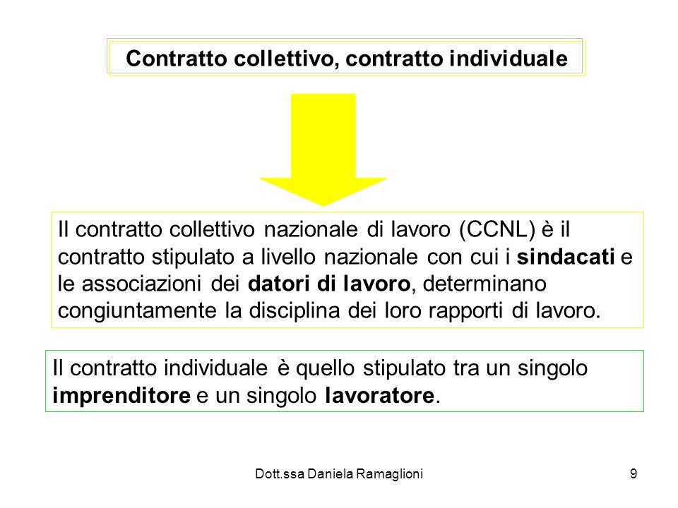 Contratto collettivo, contratto individuale