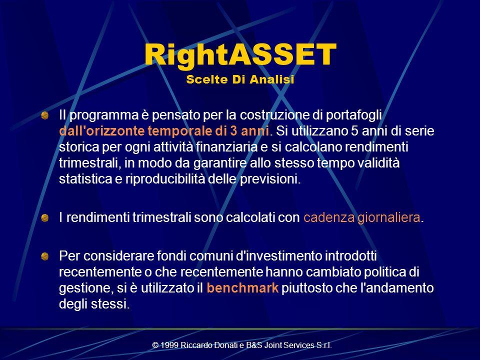 RightASSET Scelte Di Analisi