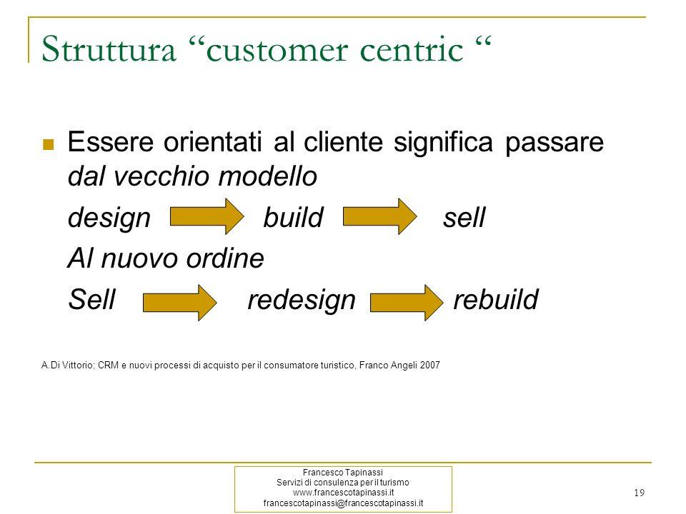Struttura customer centric