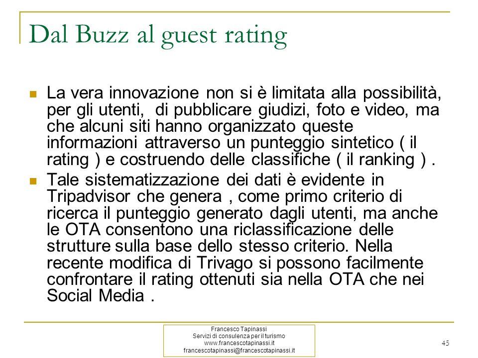 Dal Buzz al guest rating