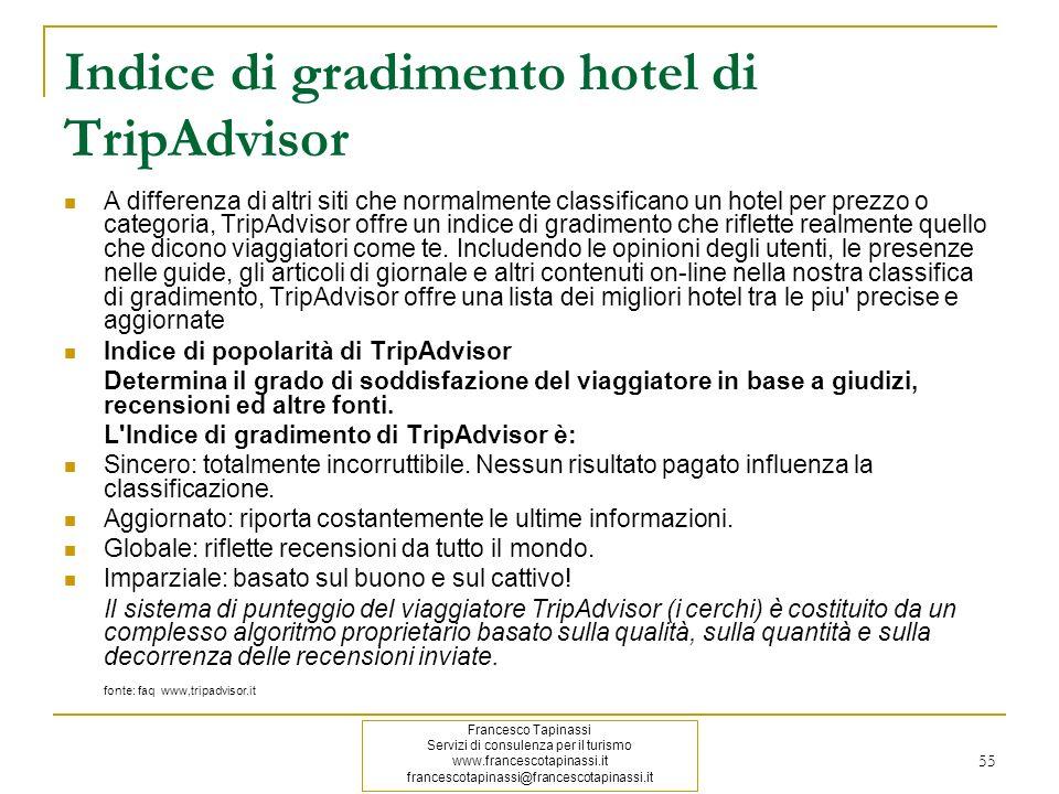 Indice di gradimento hotel di TripAdvisor