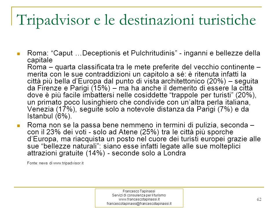 Tripadvisor e le destinazioni turistiche
