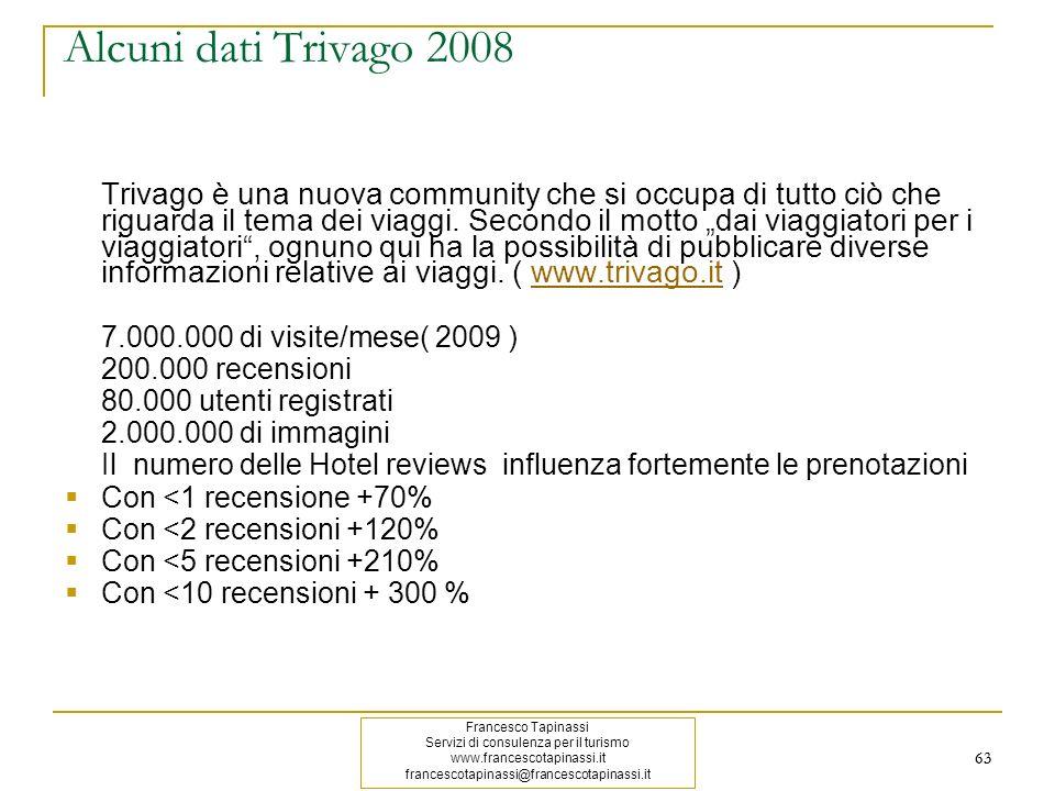 Alcuni dati Trivago 2008