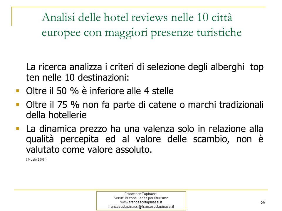 Analisi delle hotel reviews nelle 10 città europee con maggiori presenze turistiche
