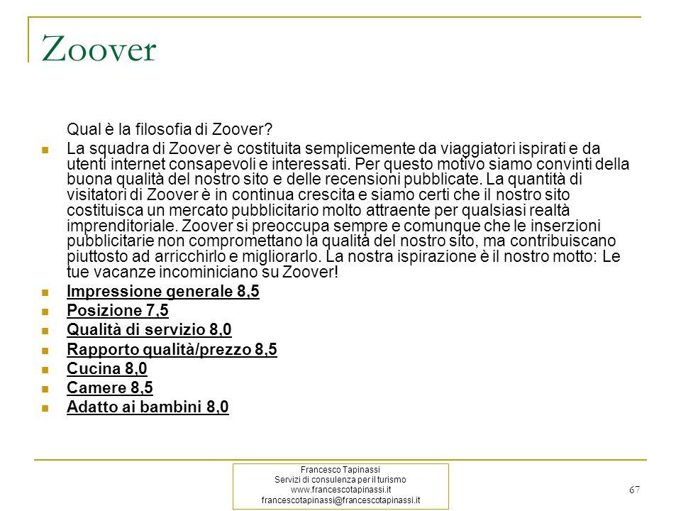 Zoover Qual è la filosofia di Zoover
