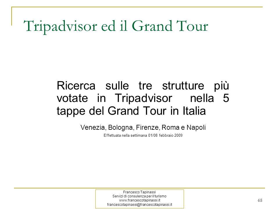 Tripadvisor ed il Grand Tour