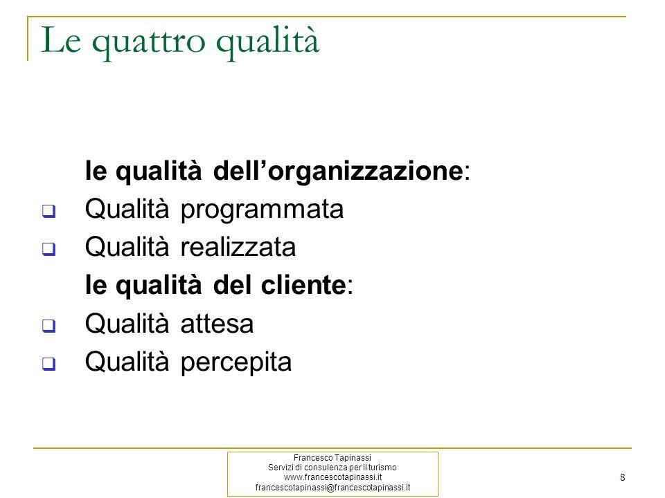 Le quattro qualità le qualità dell'organizzazione: Qualità programmata
