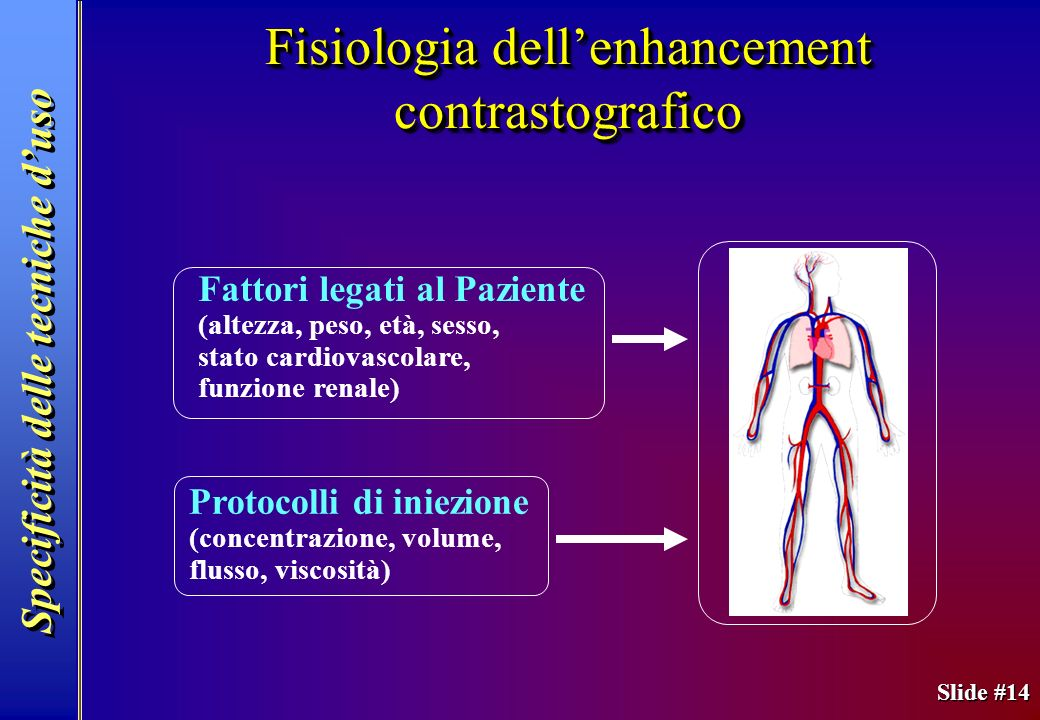 Fisiologia dell'enhancement contrastografico