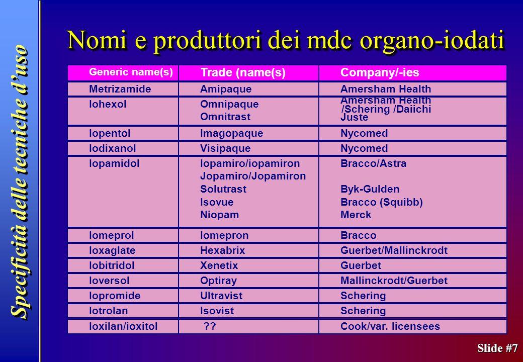 Nomi e produttori dei mdc organo-iodati