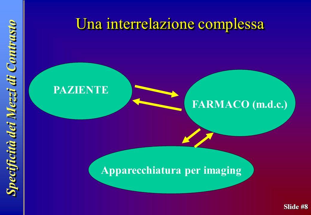 Specificità dei Mezzi di Contrasto Apparecchiatura per imaging