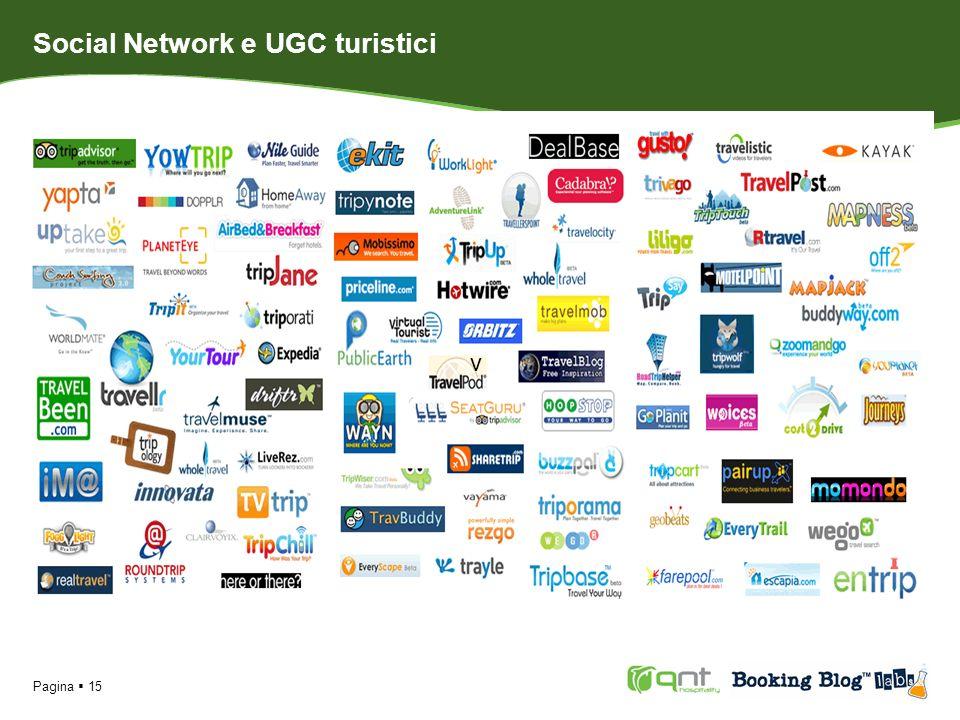 Social Network e UGC turistici