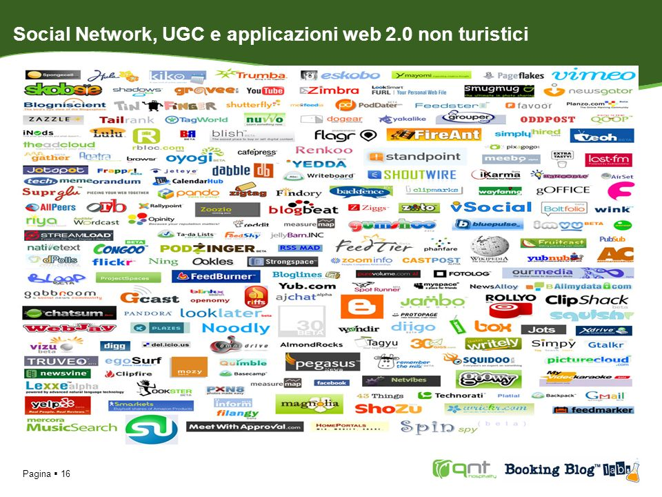 Social Network, UGC e applicazioni web 2.0 non turistici