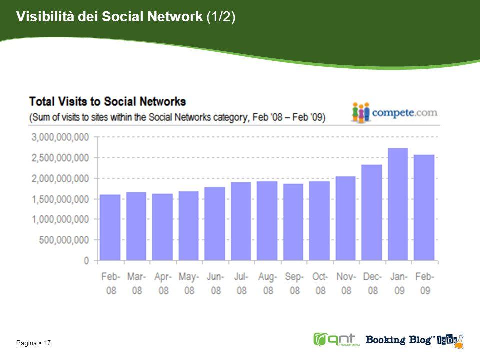 Visibilità dei Social Network (1/2)
