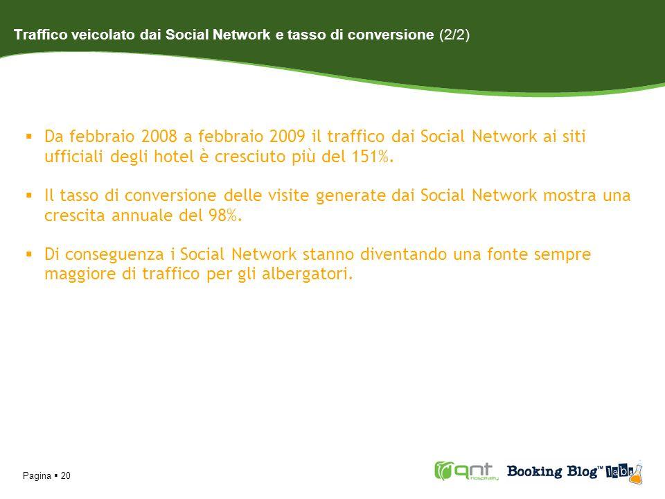 Traffico veicolato dai Social Network e tasso di conversione (2/2)