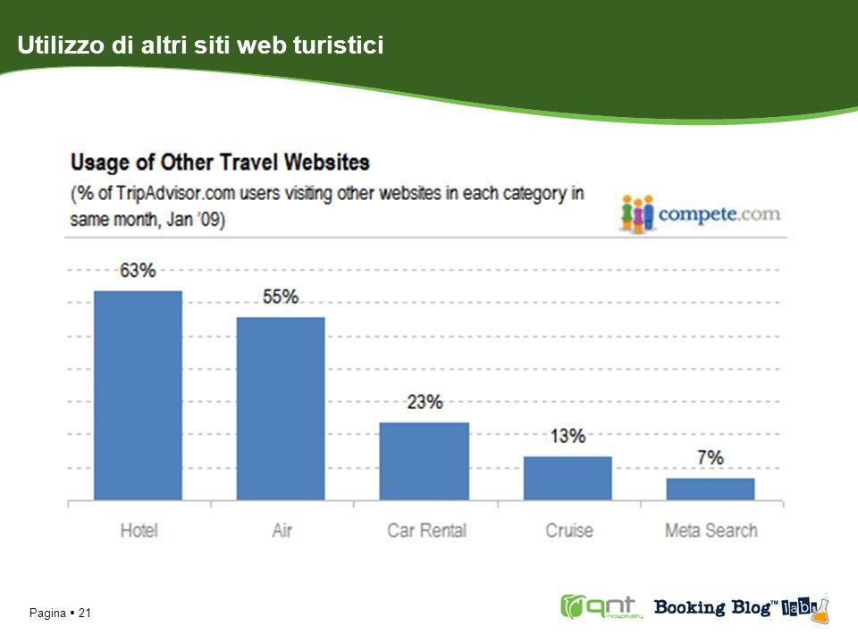 Utilizzo di altri siti web turistici