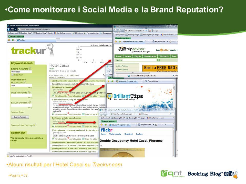 Come monitorare i Social Media e la Brand Reputation