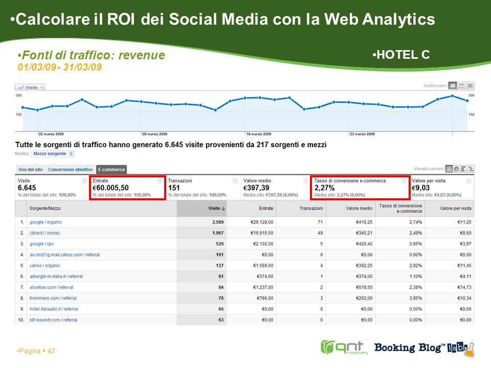 Calcolare il ROI dei Social Media con la Web Analytics