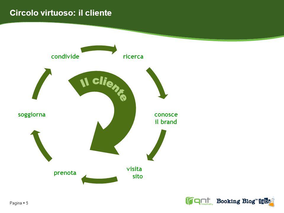 Circolo virtuoso: il cliente