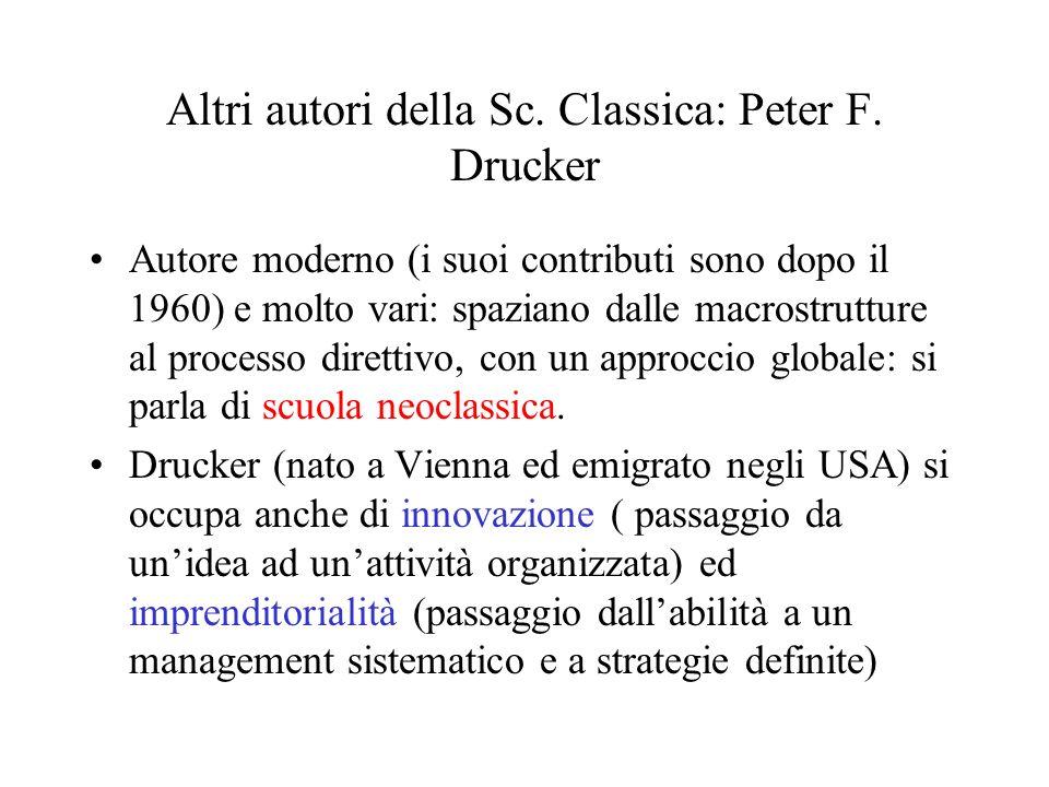 Altri autori della Sc. Classica: Peter F. Drucker