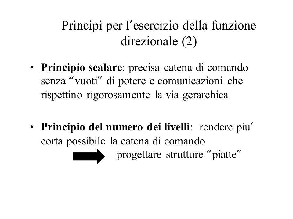 Principi per l'esercizio della funzione direzionale (2)