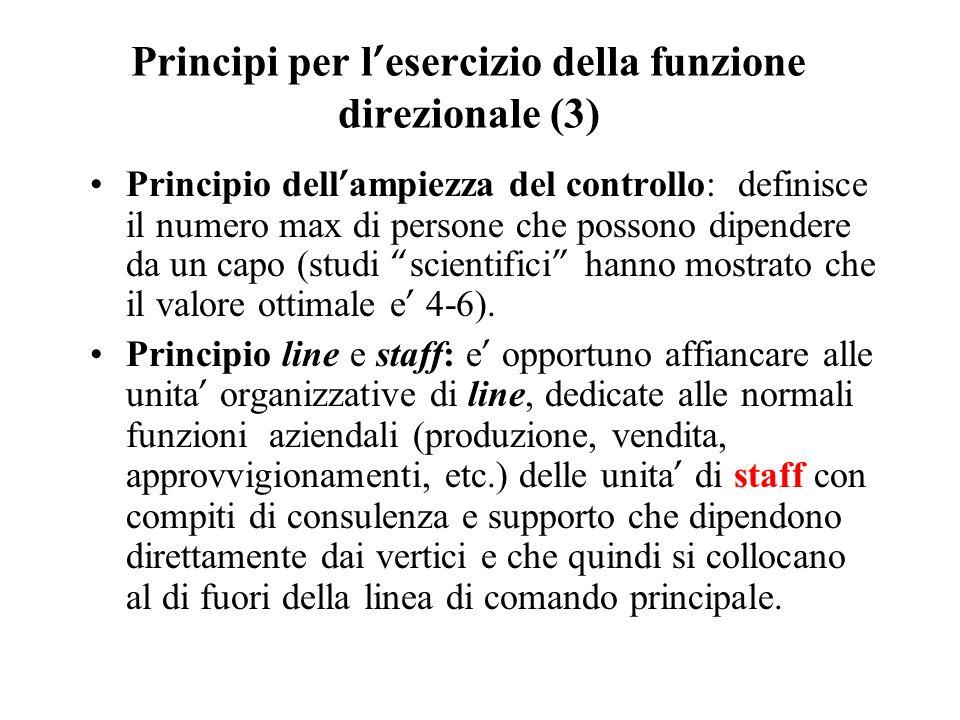 Principi per l'esercizio della funzione direzionale (3)