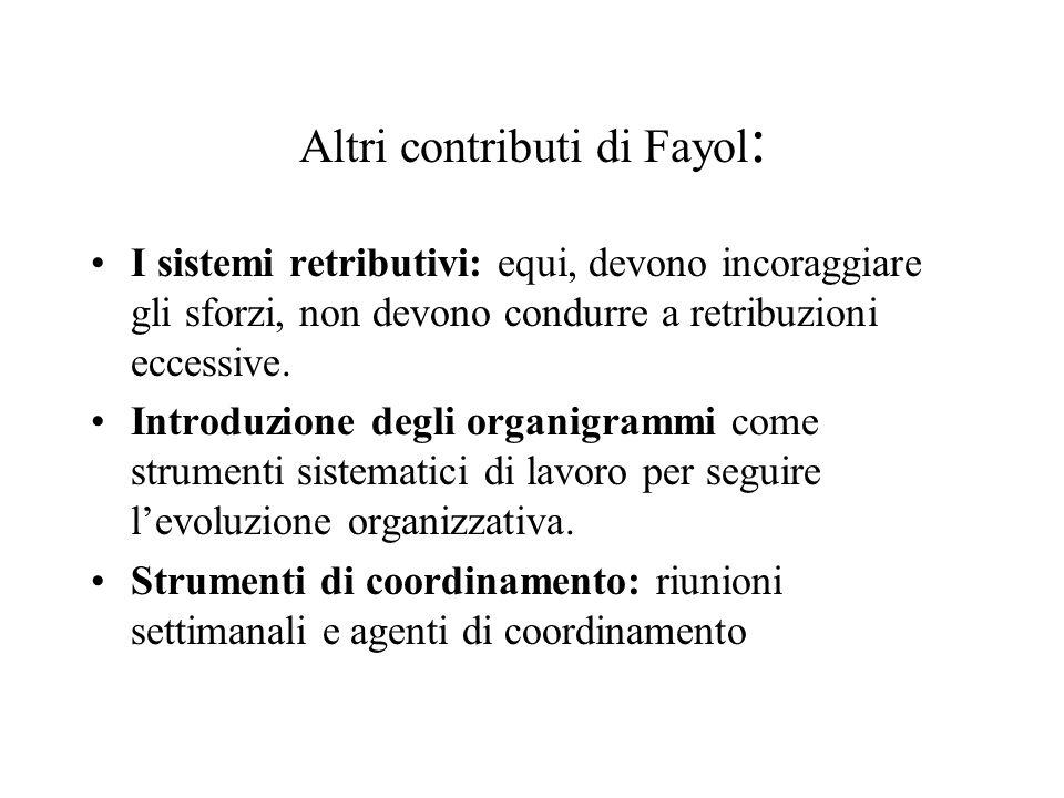 Altri contributi di Fayol: