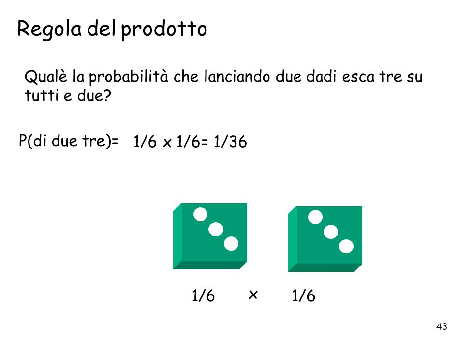 Regola del prodotto Qualè la probabilità che lanciando due dadi esca tre su tutti e due P(di due tre)=