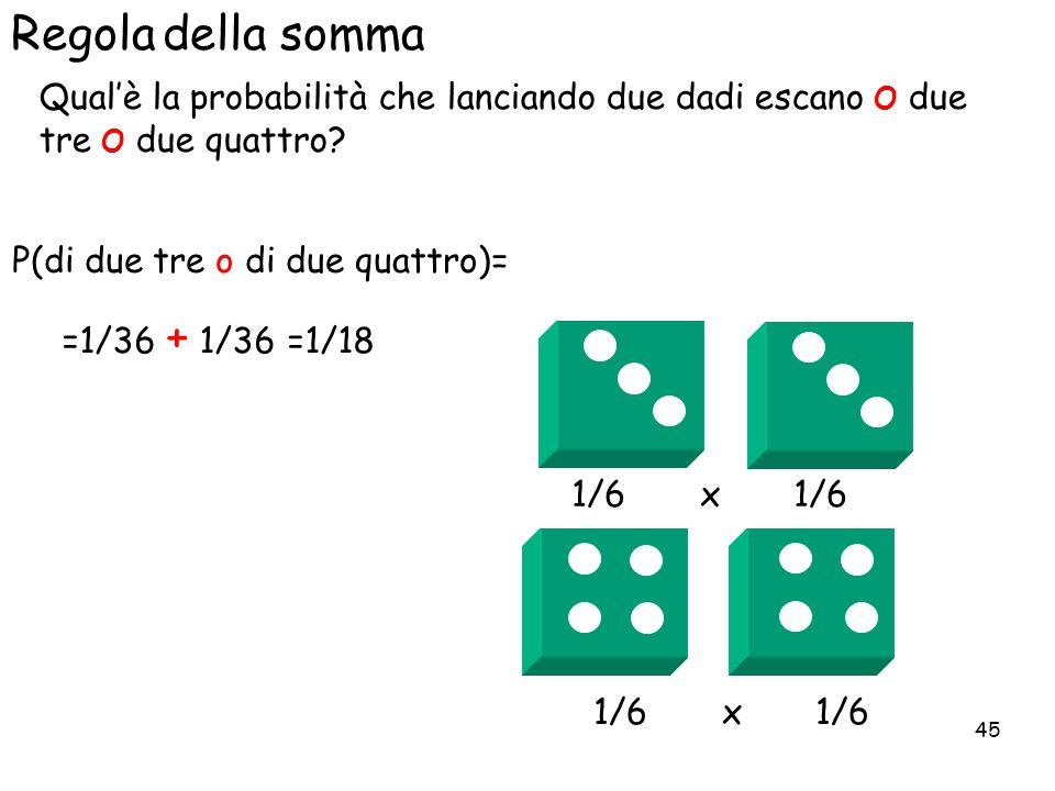Regola della somma Qual'è la probabilità che lanciando due dadi escano O due tre O due quattro P(di due tre o di due quattro)=