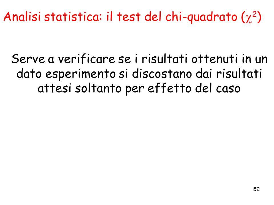 Analisi statistica: il test del chi-quadrato (c2)