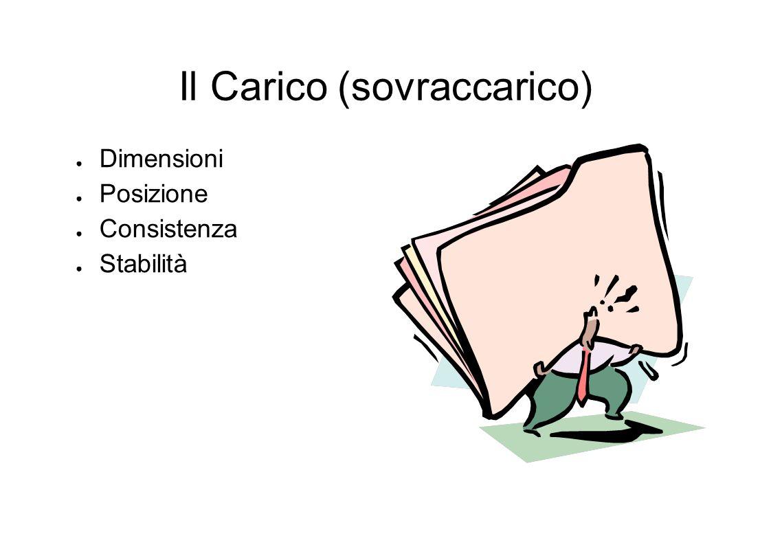 Il Carico (sovraccarico)