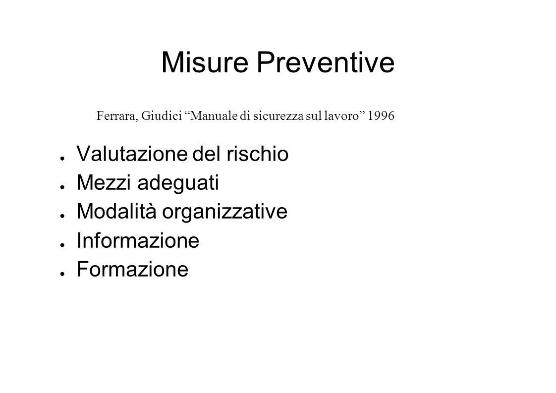 Misure Preventive Valutazione del rischio Mezzi adeguati