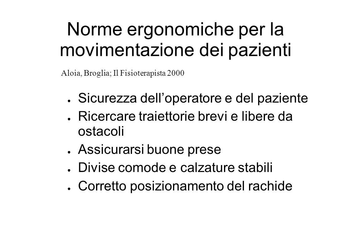 Norme ergonomiche per la movimentazione dei pazienti