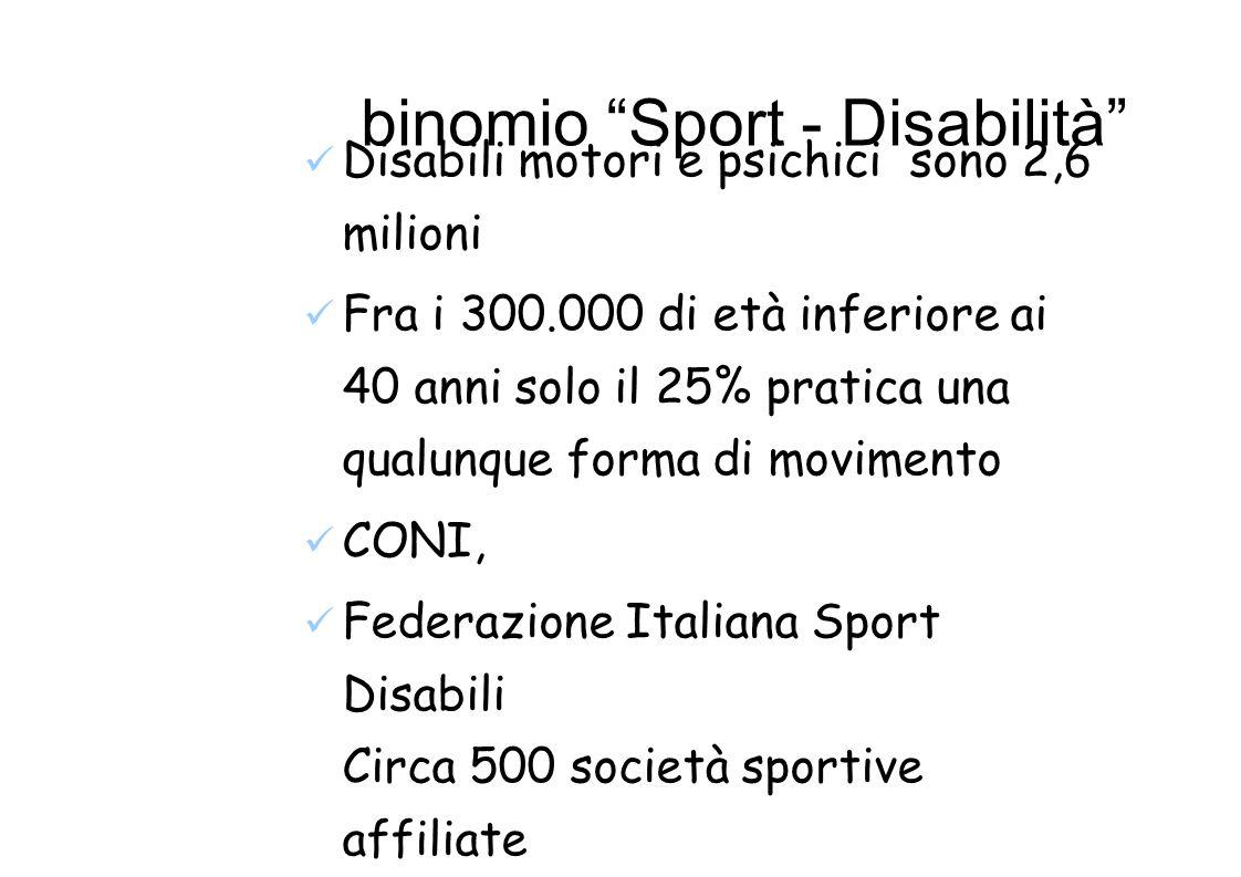 binomio Sport - Disabilità