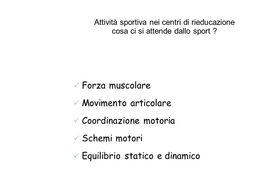 Coordinazione motoria Schemi motori Equilibrio statico e dinamico