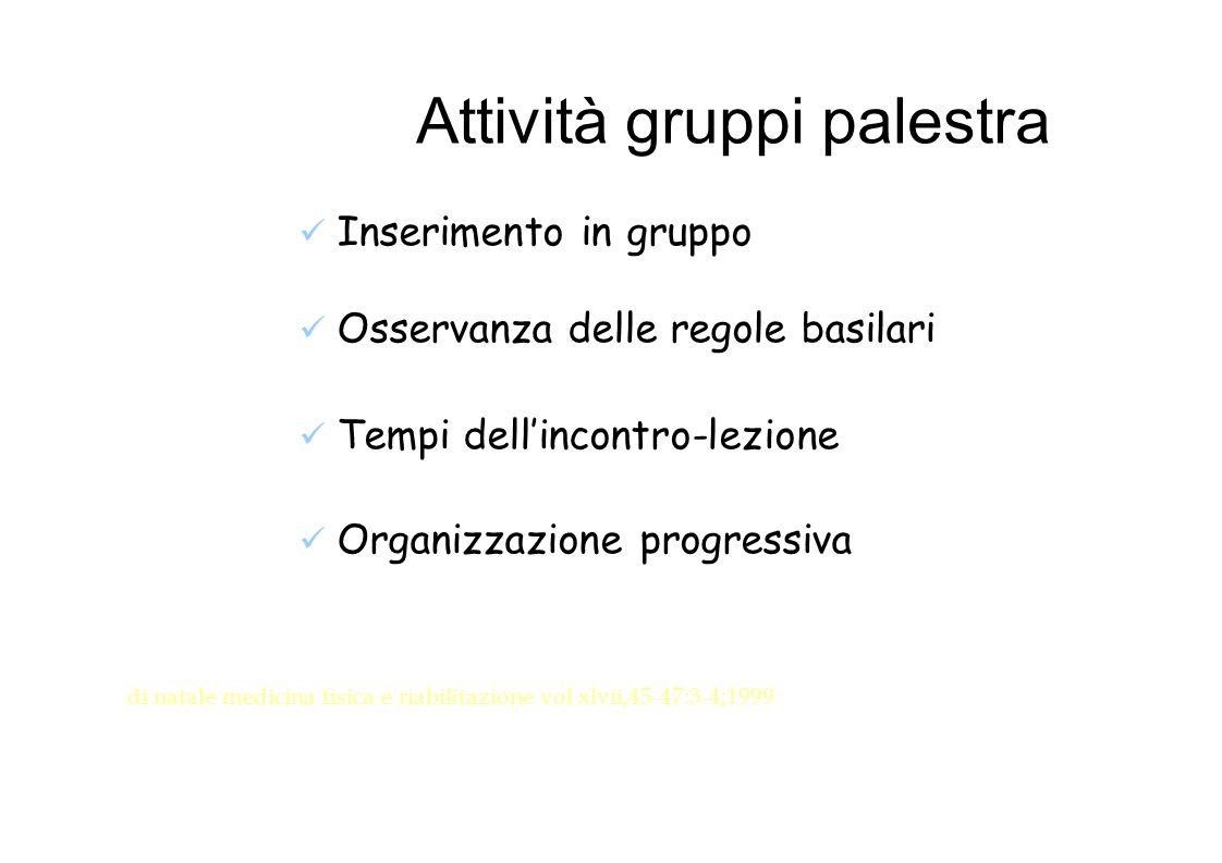 Attività gruppi palestra
